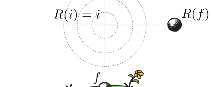 Curie's Principle: Not a theorem, Not even for Ismael